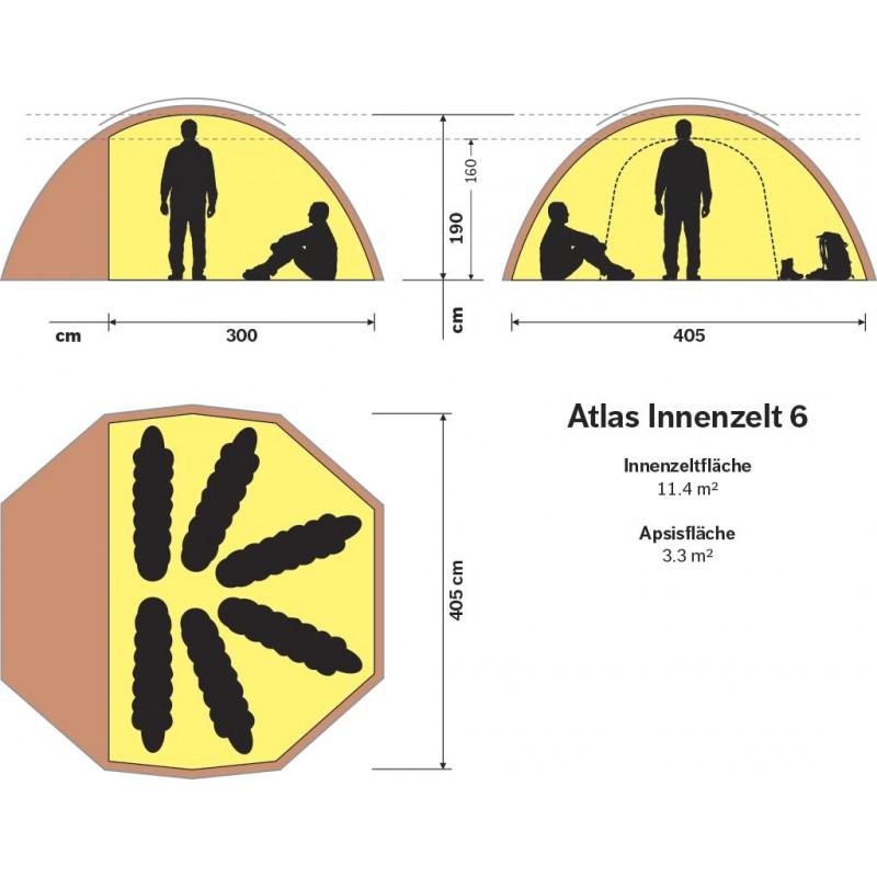 Hilleberg Atlas Innenzelt 6
