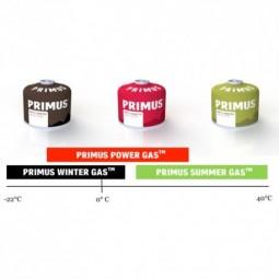 Primus Gaskartuschen Varianten