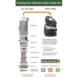 Kelly Kettle Ultimate Base Camp Kit Packanleitung