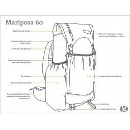 Gossamer Gear Mariposa 60 Backpack Schema mit Features