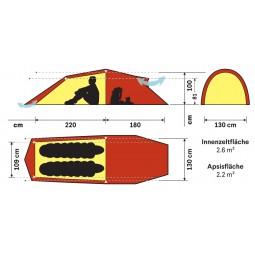 Hilleberg Nallo 2 GT Zelt Abmessungen