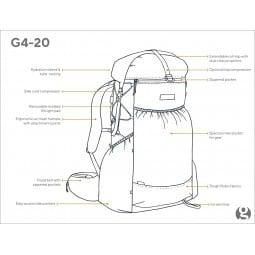 Schema und Fetures am Gossamer Gear G4-20 Ultralight 42 Rucksack