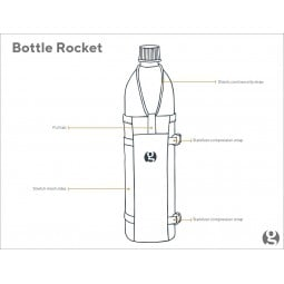 Gossamer Gear Bottle Rocket am Schulterträger befestigt