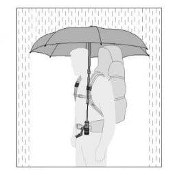 teleScope Handsfree Regenschirm Schema Befestigung