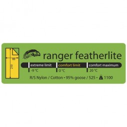 Lowland Ranger Featherlite NC Schema Temperaturbereich